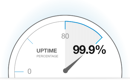 icon-uptime.png